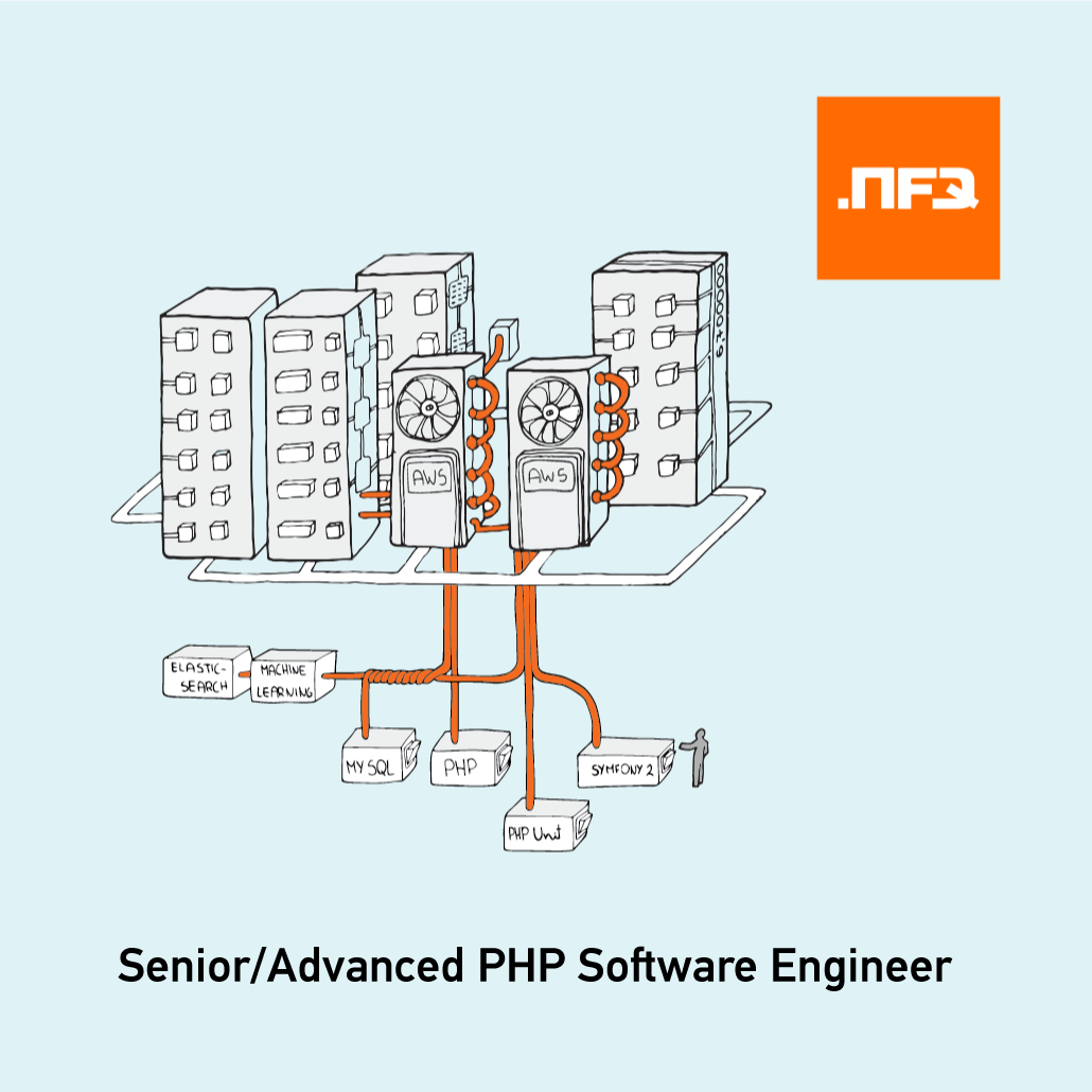 Senior_Advanced_PHP_Software_Engineer